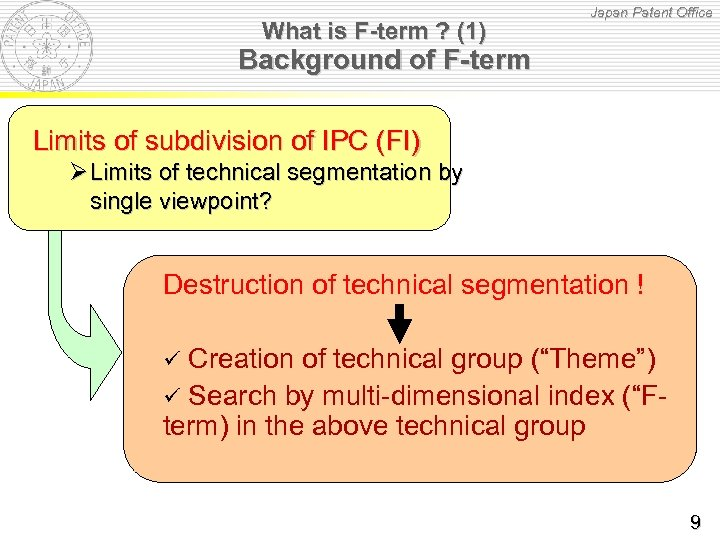 What is F-term ? (1) Japan Patent Office Background of F-term Limits of subdivision