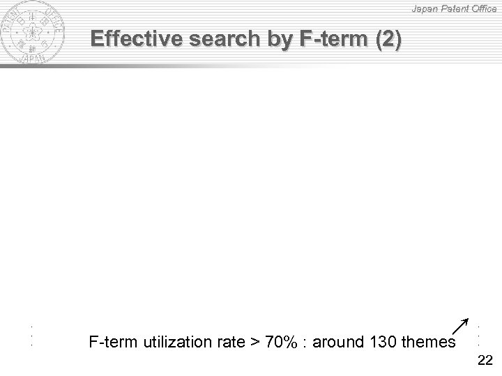 Japan Patent Office Effective search by F-term (2) . . . F-term utilization rate