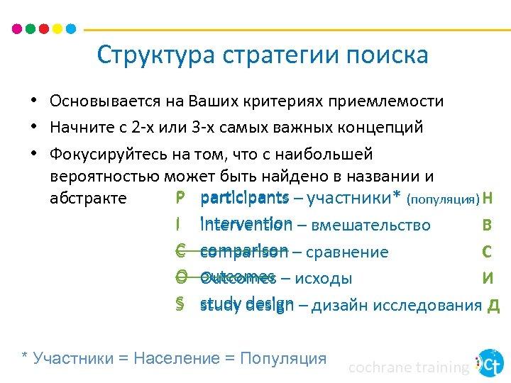 Структура стратегии поиска • Основывается на Ваших критериях приемлемости • Начните с 2 -х