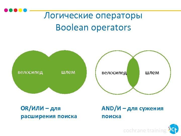 Логические операторы Boolean operators велосипед шлем OR/ИЛИ – для расширения поиска велосипед шлем AND/И