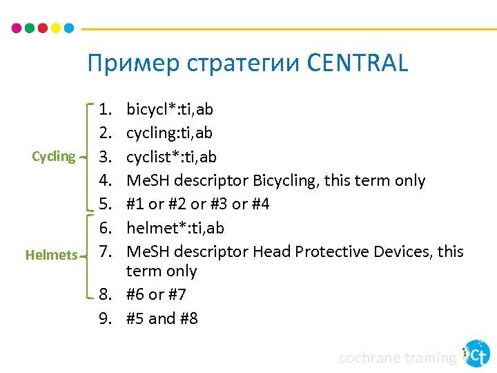 Пример стратегии CENTRAL Cycling Helmets 1. 2. 3. 4. 5. 6. 7. bicycl*: ti,