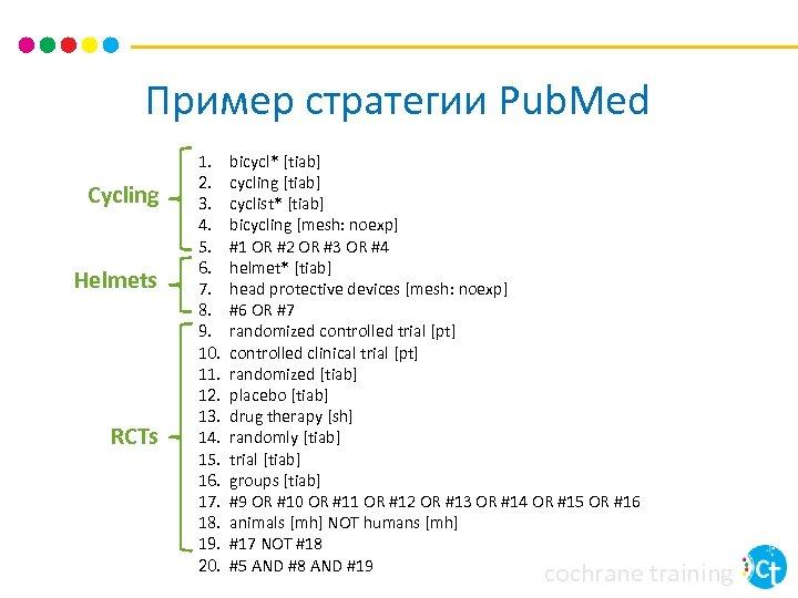 Пример стратегии Pub. Med Cycling Helmets RCTs 1. 2. 3. 4. 5. 6. 7.