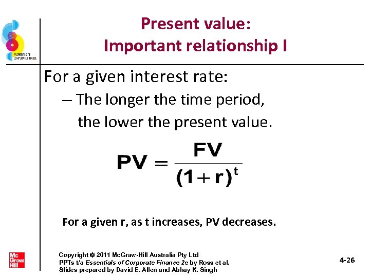 Present value: Important relationship I For a given interest rate: – The longer the
