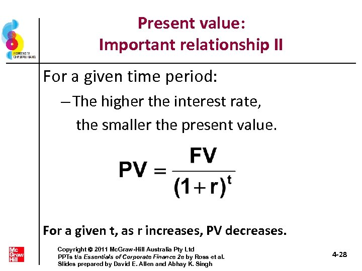 Present value: Important relationship II For a given time period: – The higher the