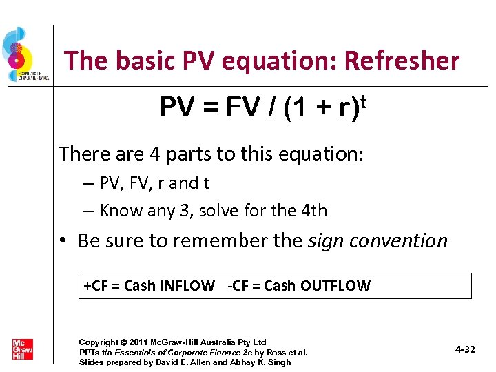 The basic PV equation: Refresher PV = FV / (1 + r)t There are