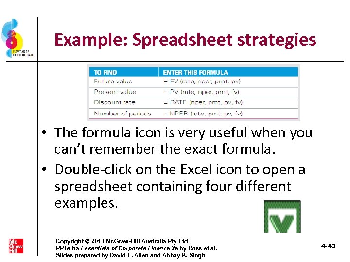 Example: Spreadsheet strategies • The formula icon is very useful when you can't remember