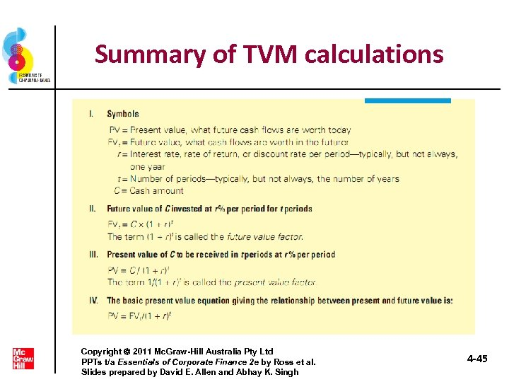 Summary of TVM calculations Copyright 2011 Mc. Graw-Hill Australia Pty Ltd PPTs t/a Essentials