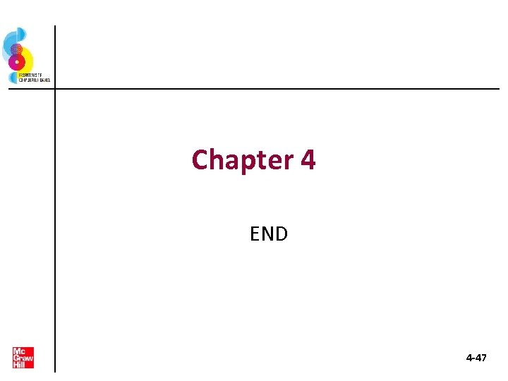Chapter 4 END 4 -47