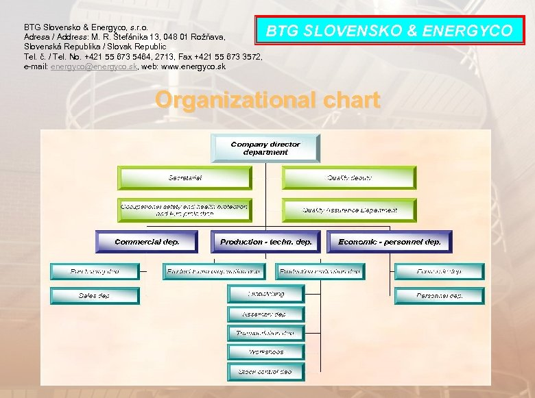 BTG SLOVENSKO & ENERGYCO BTG Slovensko & Energyco, s. r. o. Adresa /