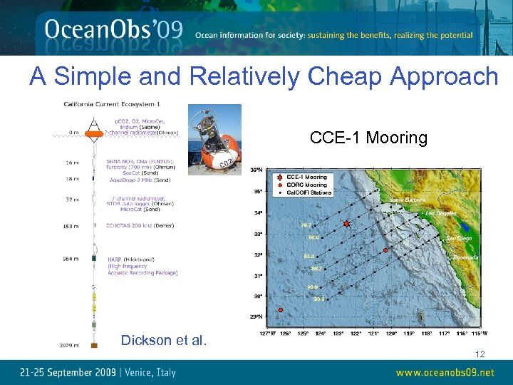 A Simple and Relatively Cheap Approach CCE-1 Mooring Dickson et al. 12