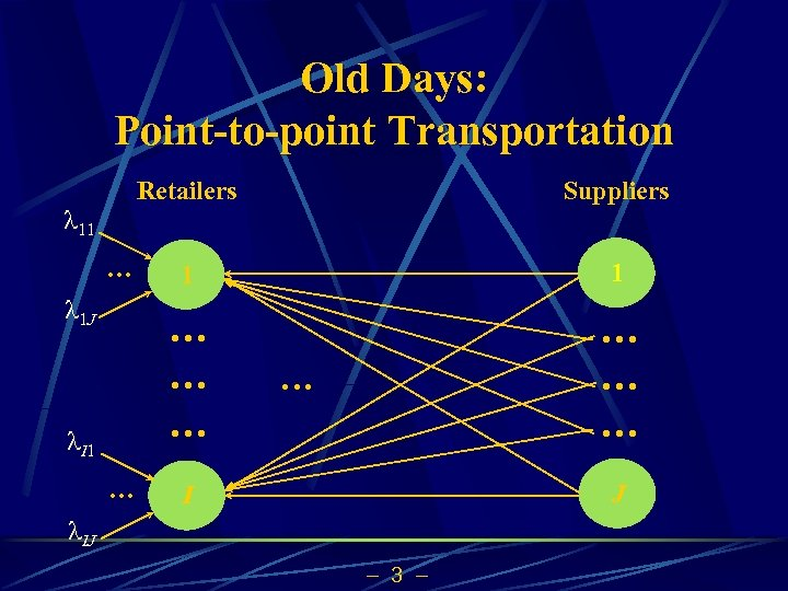 Old Days: Point-to-point Transportation Retailers … 1 J I 1 … 1 1 …