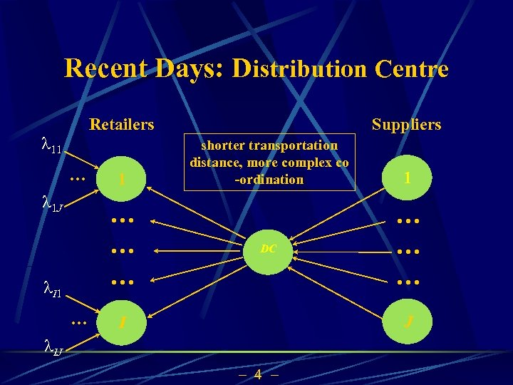 Recent Days: Distribution Centre Retailers 11 … 1 J 1 … … … I