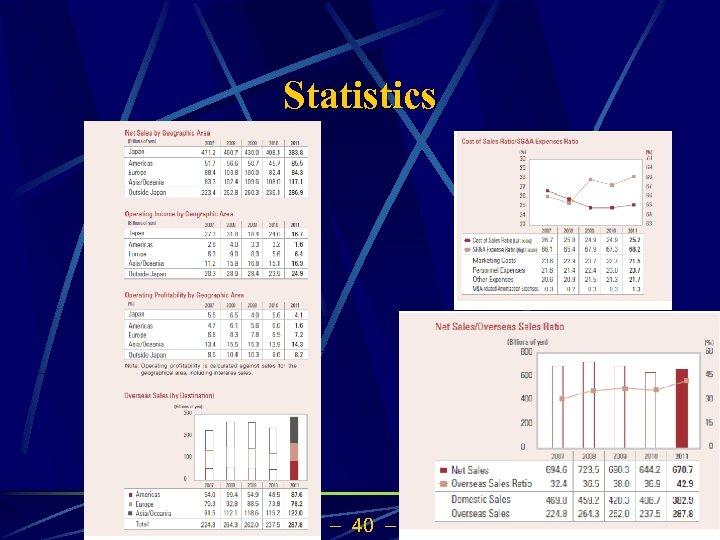Statistics 40