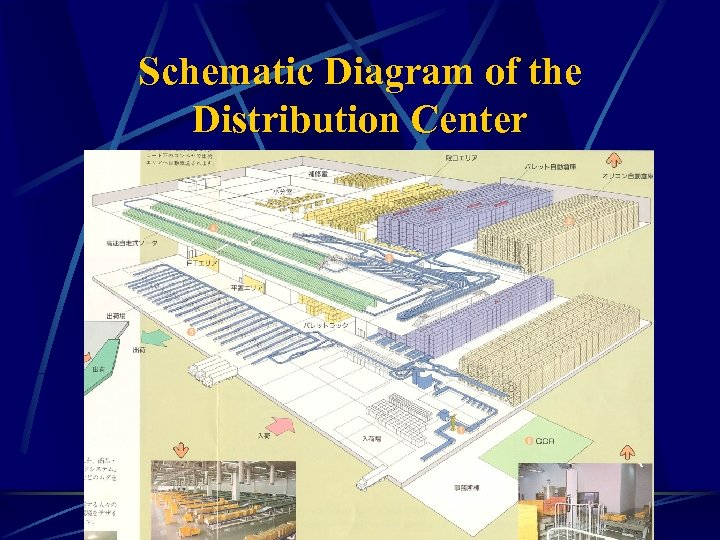 Schematic Diagram of the Distribution Center 43