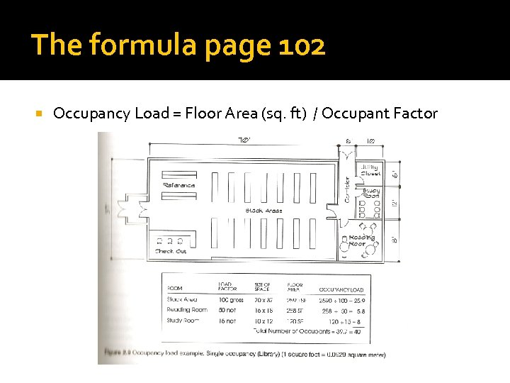 The formula page 102 Occupancy Load = Floor Area (sq. ft) / Occupant Factor