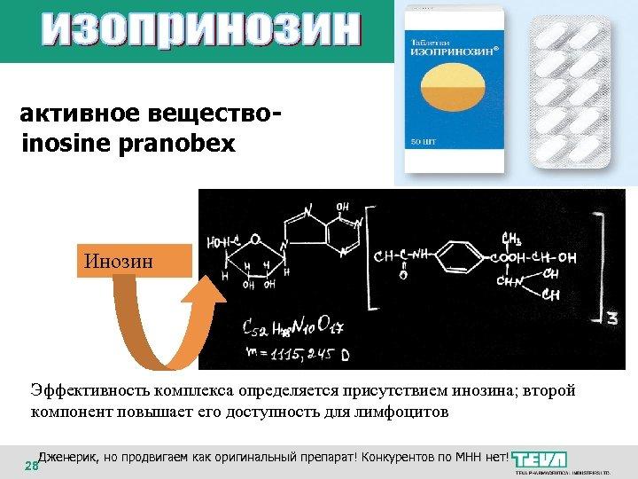 активное веществоinosine pranobex Инозин Эффективность комплекса определяется присутствием инозина; второй компонент повышает его доступность