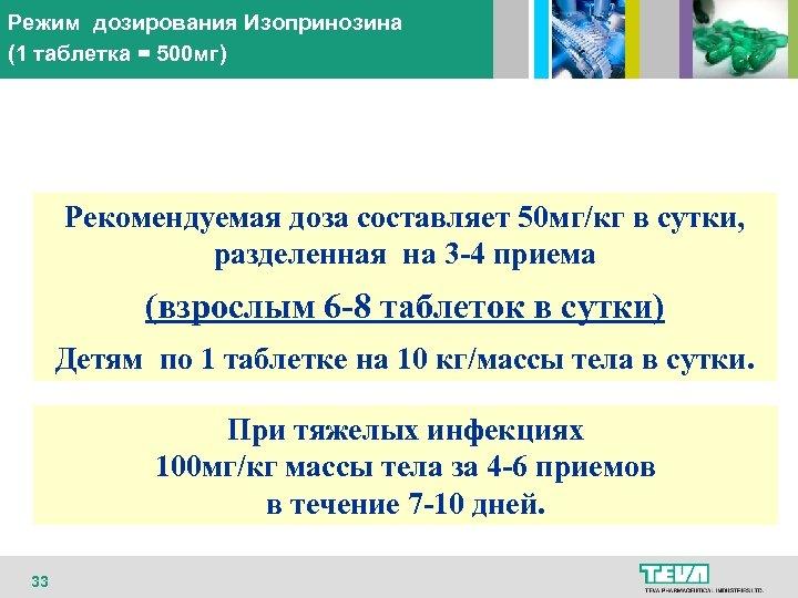 Режим дозирования Изопринозина (1 таблетка = 500 мг) Рекомендуемая доза составляет 50 мг/кг в