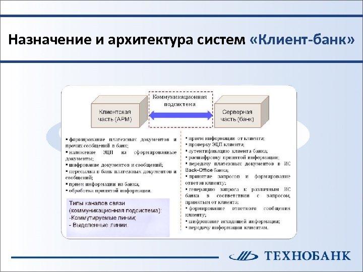 Назначение и архитектура систем «Клиент-банк»