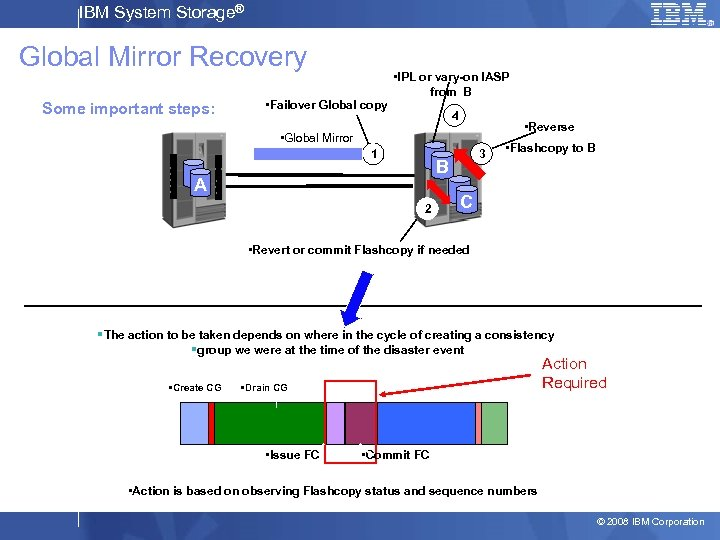 IBM System Storage® Global Mirror Recovery Some important steps: • Failover Global copy •