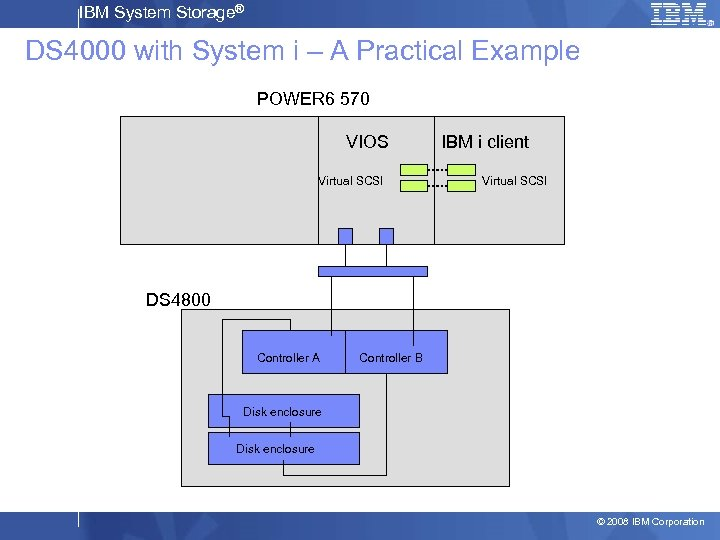 IBM System Storage® DS 4000 with System i – A Practical Example POWER 6