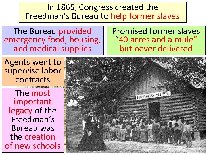 In 1865, Congress created the Freedman's Bureau to help former slaves The Bureau provided