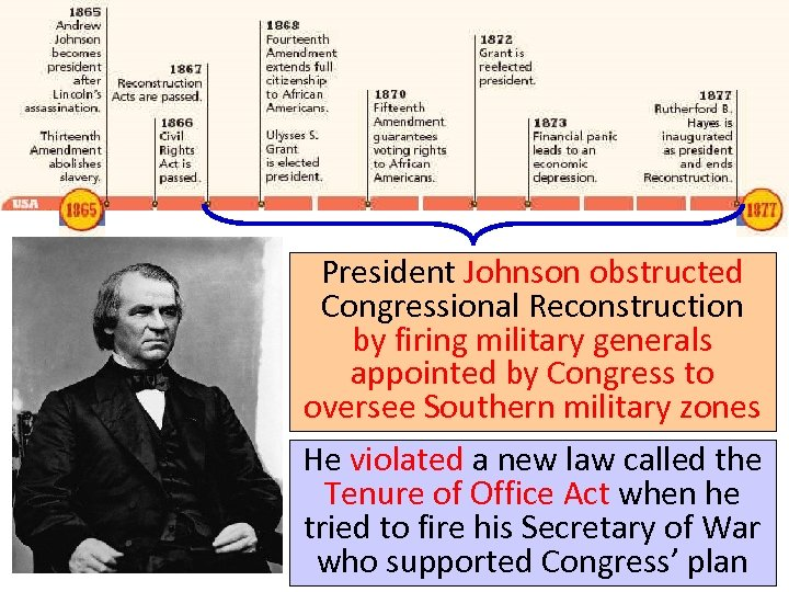 Reconstruction: 1865 -1877 President Johnson obstructed Congressional Reconstruction by firing military generals appointed by