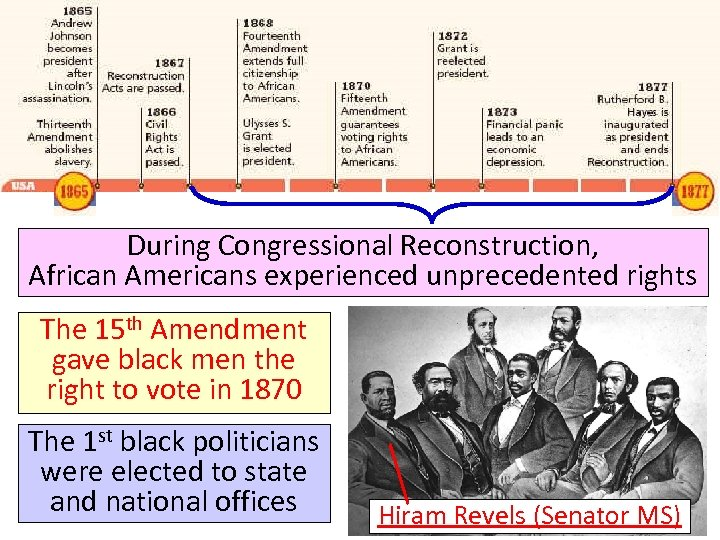 During Congressional Reconstruction, African Americans experienced unprecedented rights The 15 th Amendment gave black
