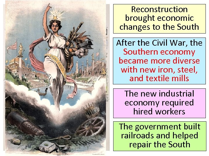Reconstruction brought economic changes to the South After the Civil War, the Southern economy