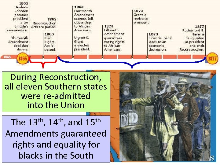During Reconstruction, all eleven Southern states were re-admitted into the Union The 13 th,