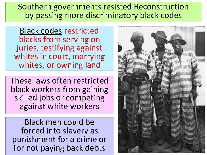 Southern governments resisted Reconstruction by passing more discriminatory black codes Black codes restricted blacks