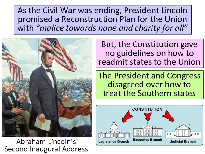 As the Civil War was ending, President Lincoln promised a Reconstruction Plan for the