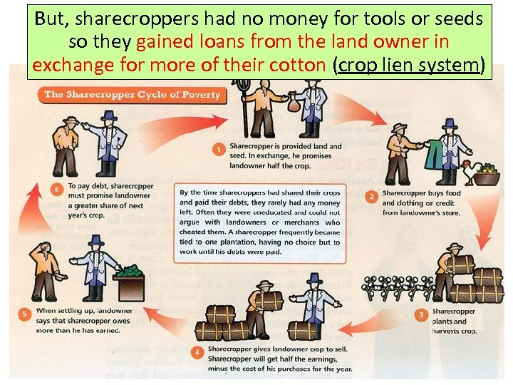 But, sharecroppers had no money for tools or seeds so they gained loans from