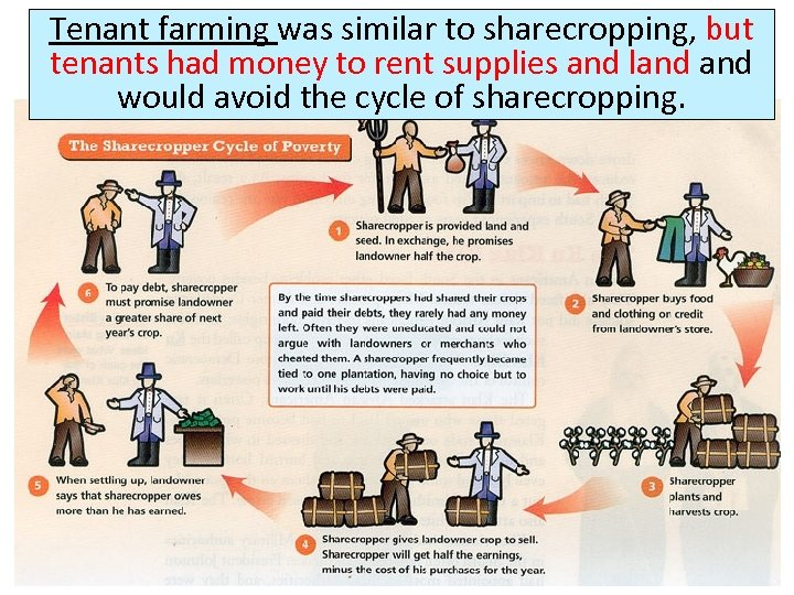Tenant farming was similar to sharecropping, but tenants had money to rent supplies and