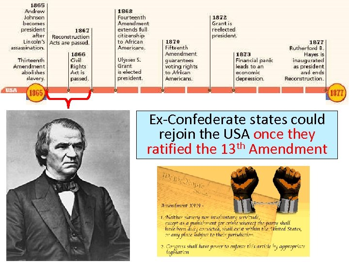 Presidential Reconstruction Ex-Confederate states could rejoin the USA once they ratified the 13 th