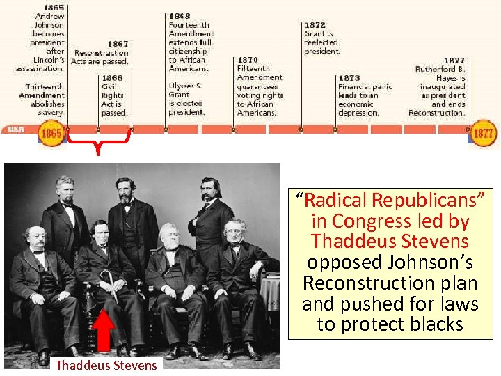 "Reconstruction: 1865 -1877 ""Radical Republicans"" in Congress led by Thaddeus Stevens opposed Johnson's Reconstruction"