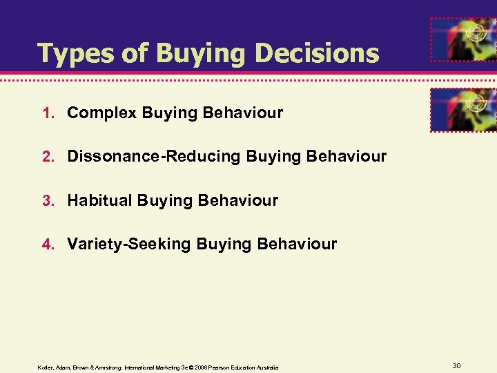 Types of Buying Decisions 1. Complex Buying Behaviour 2. Dissonance-Reducing Buying Behaviour 3. Habitual