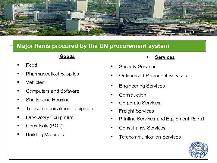 Major Items procured by the UN procurement system Goods § Services § Food §