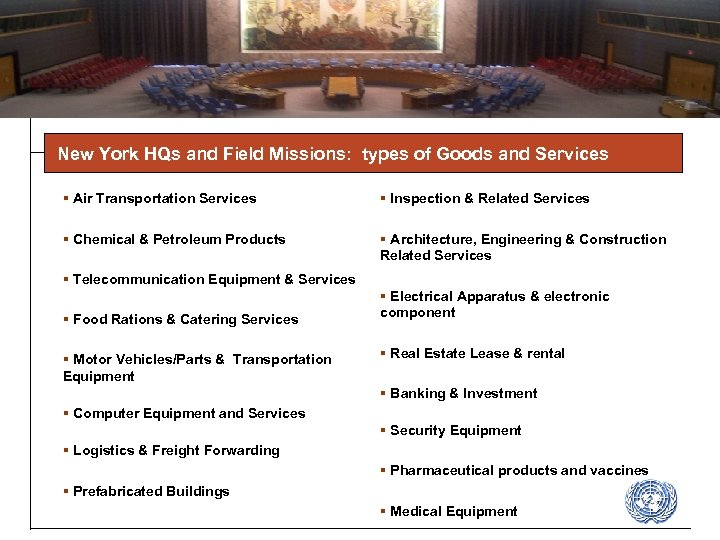 The United Nations Procurement Service Types of Equipment, Goods and Services Procured New York