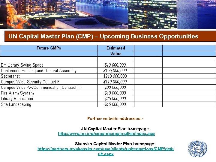 UN Capital Master Plan (CMP) – Upcoming Business Opportunities Further website addresses: UN Capital