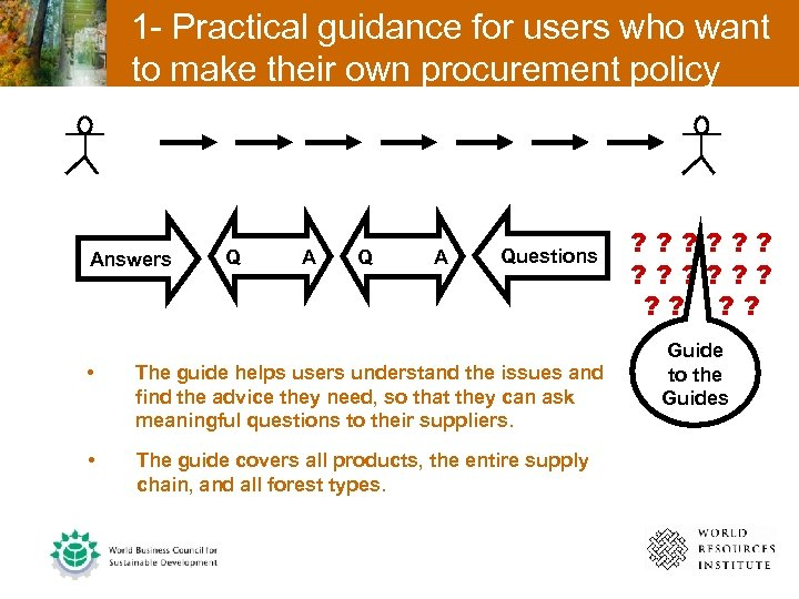 1 - Practical guidance for users who want to make their own procurement policy