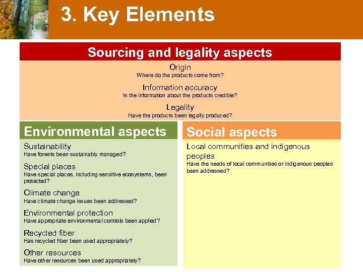 3. Key Elements Sourcing and legality aspects Origin Where do the products come from?