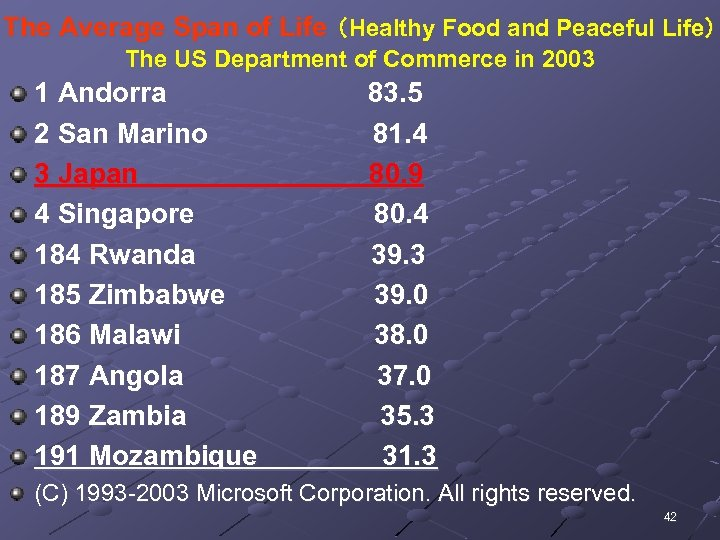 The Average Span of Life (Healthy Food and Peaceful Life)  The US Department of