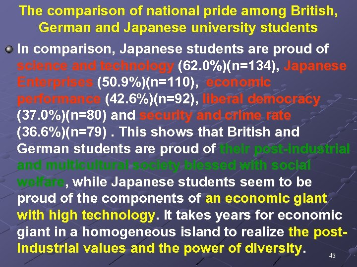 The comparison of national pride among British, German and Japanese university students In comparison,