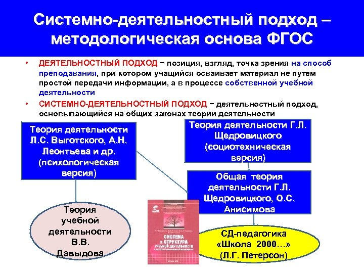 Системно-деятельностный подход – методологическая основа ФГОС • • ДЕЯТЕЛЬНОСТНЫЙ ПОДХОД − позиция, взгляд, точка