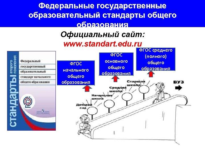 Федеральные государственные образовательный стандарты общего образования Официальный сайт: www. standart. edu. ru ФГОС начального