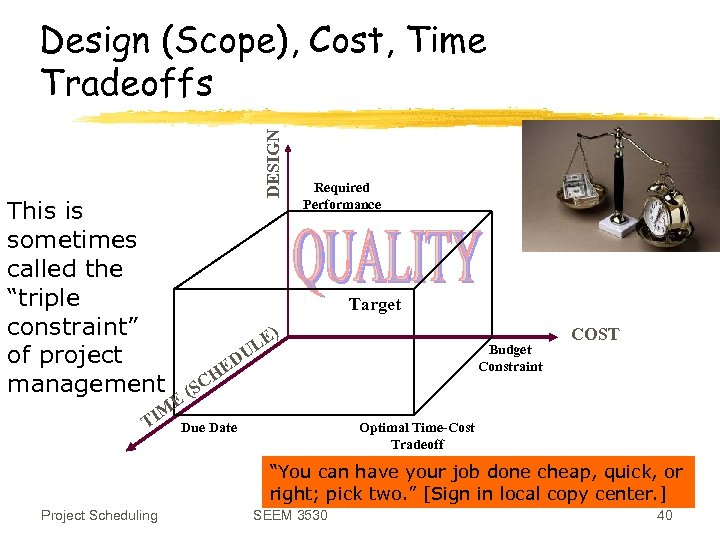 """This is sometimes called the """"triple constraint"""" of project management DESIGN Design (Scope), Cost,"""