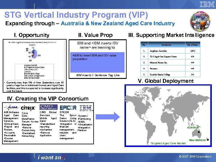 STG Vertical Industry Program (VIP) Expanding through – Australia & New Zealand Aged Care