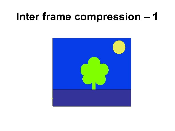 Inter frame compression – 1 Source Frame A