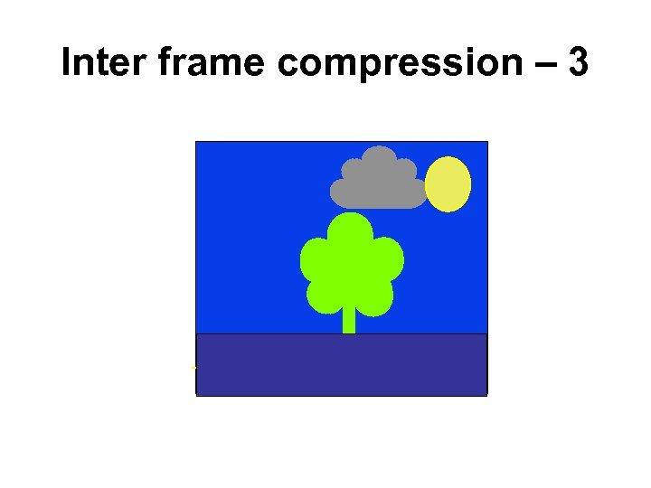 Inter frame compression – 3 Source Frame A
