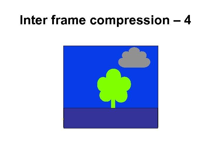 Inter frame compression – 4 Source Frame A